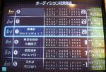 S.O.S団3人戦