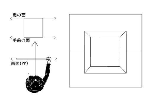 立方体一点透視