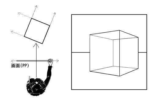 立方体二点透視