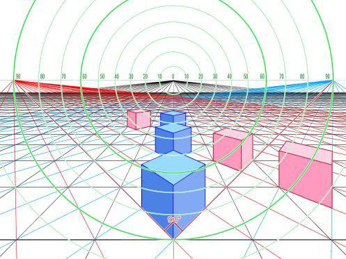 透視図視円錐対応