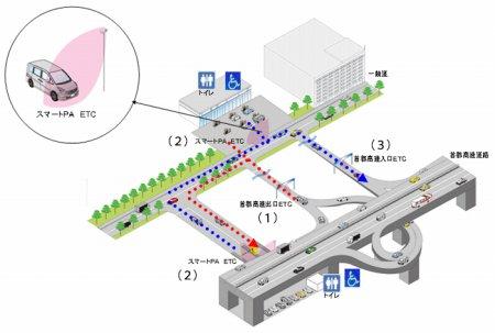 首都高スマートPAのイメージ図