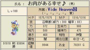 能力値:3846