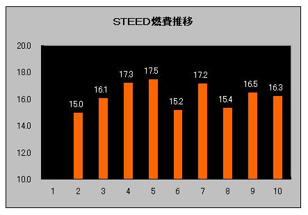 steed-nenpi2.png