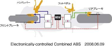 Honda-cbr600rr-abs-diagram.jpg