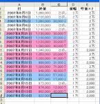 パイロット株価データ