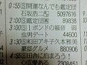 20080119071546