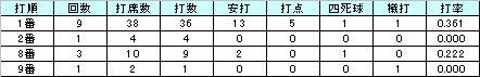 20080510_nemo_dajun.jpg