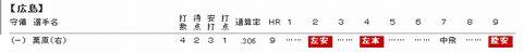 20080701_kurihara.jpg