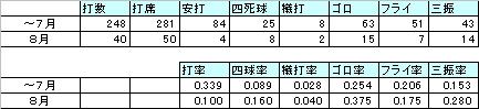 20080829_nemo.jpg