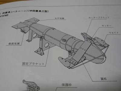 Chokai63