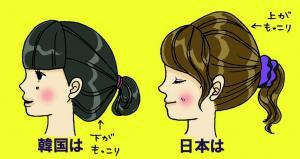 韓国と日本のトレンド