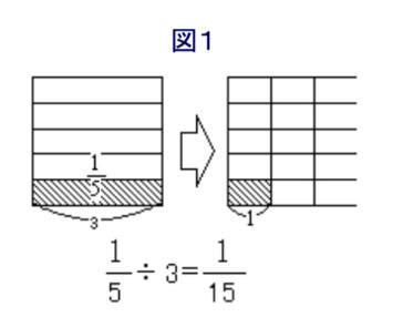 分数わり算1