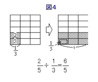 分数のわり算4