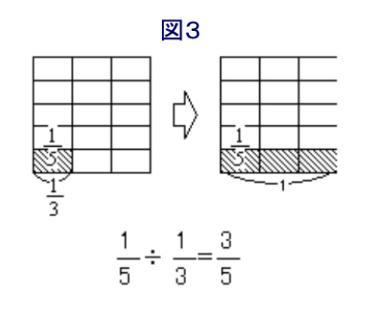 分数のわり算3