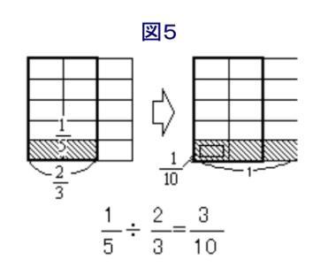 分数のわり算5