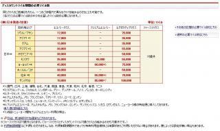 国際線ディスカウントマイル2010-2