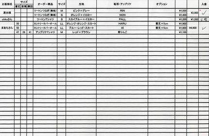 2008-4募金4