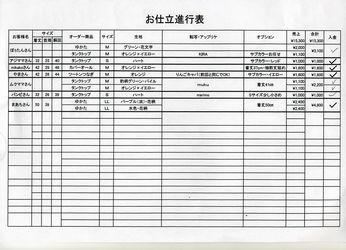 2008-7売上・募金報告3