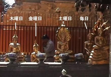 曜日と仏像2
