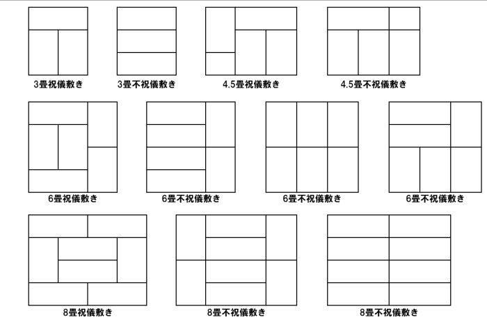 Ǖ�の敷き方:千葉県船橋市 ƣ�畳店 Ɨ�記 2