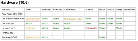 10.6ハードウェア対応表
