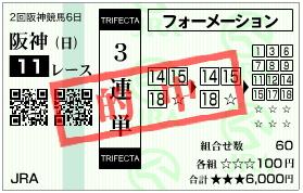 桜花賞 三連単