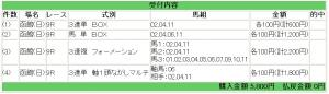 函館記念 070722