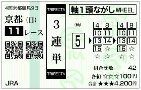 アルデバランS_三連単_071028