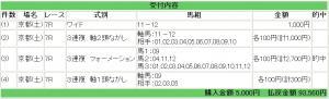 京都7R_071110