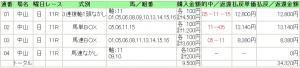京成杯_080120_01