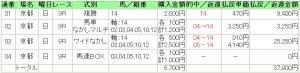 梅花賞_080209