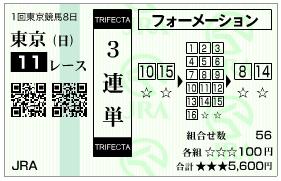 フェブラリーS_三連単_080224