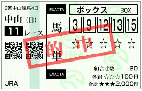 弥生賞_080309