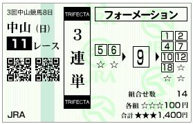 皐月賞_3連単_01_080420