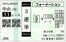 皐月賞_3連単_02_080420