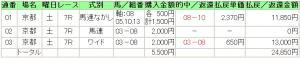 京都7R_080426