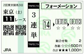 青葉賞_3連単_02_080503