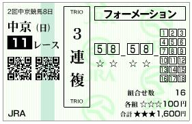 CBC賞_3連複_080615