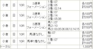 小倉記念_080803