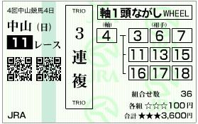 セントライト記念_080921