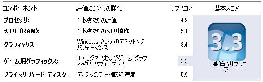 Performance_20091103101228.jpg