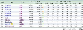 fansc12.2s.jpg