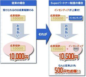 Superパートナー制度