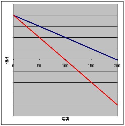 jukyu216102005.jpg