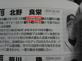 2004年選手名鑑