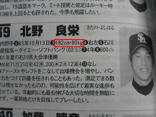 2005年選手名鑑