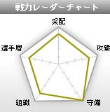 w_cro.jpg