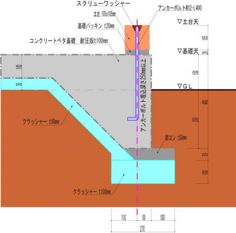 基礎断面計画図