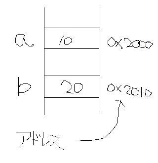 pointer_ex.jpg